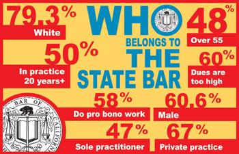 Bar Numbers