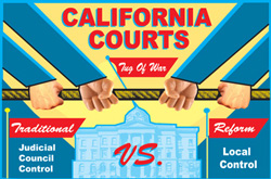 California Courts Chart