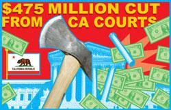 court cuts