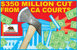 California court budget cuts