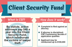 Client Security Fund